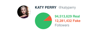 Katy Perry fake followers